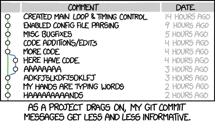 A messy git history